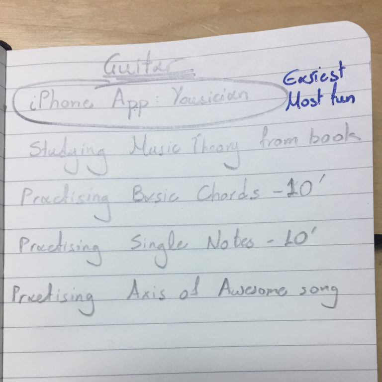 simple list for guitar with choice